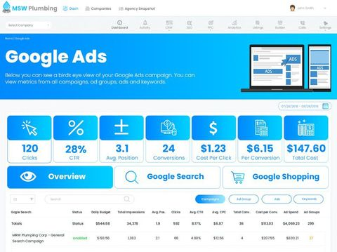 Google Ads - Google PPC - Google Display by Paul Meyers Consulting in North Bay